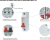 Miniature circuit breaker short circuit protection features and choice